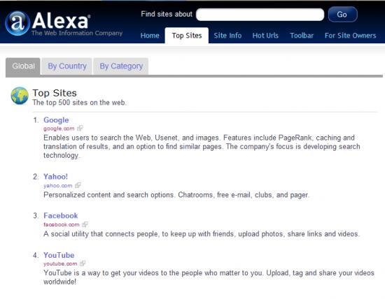 Top 500 Alexa